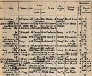 Merchantman 1862 63 Lloyds Register