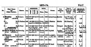 Naval-Brigade-1873-1874-Lloyds-Register