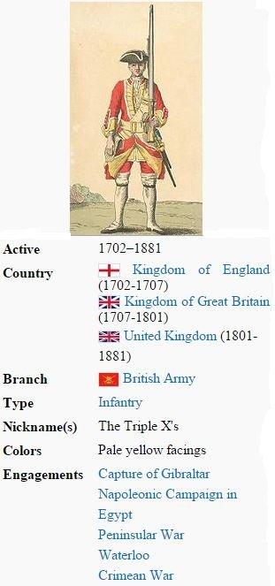 Anderson Hugh 30th Regiment