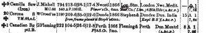 Lloyds Register 1866-67
