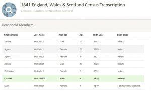 mcculloch-1841-census